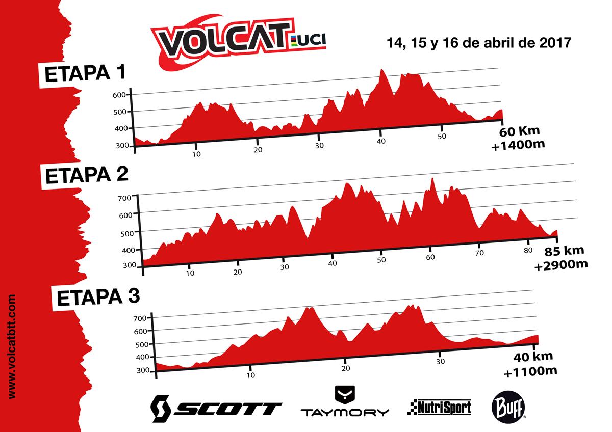 La�VolCAT 2017 sorprender� incluso a los ciclistas m�s fieles presentes en ediciones anteriores