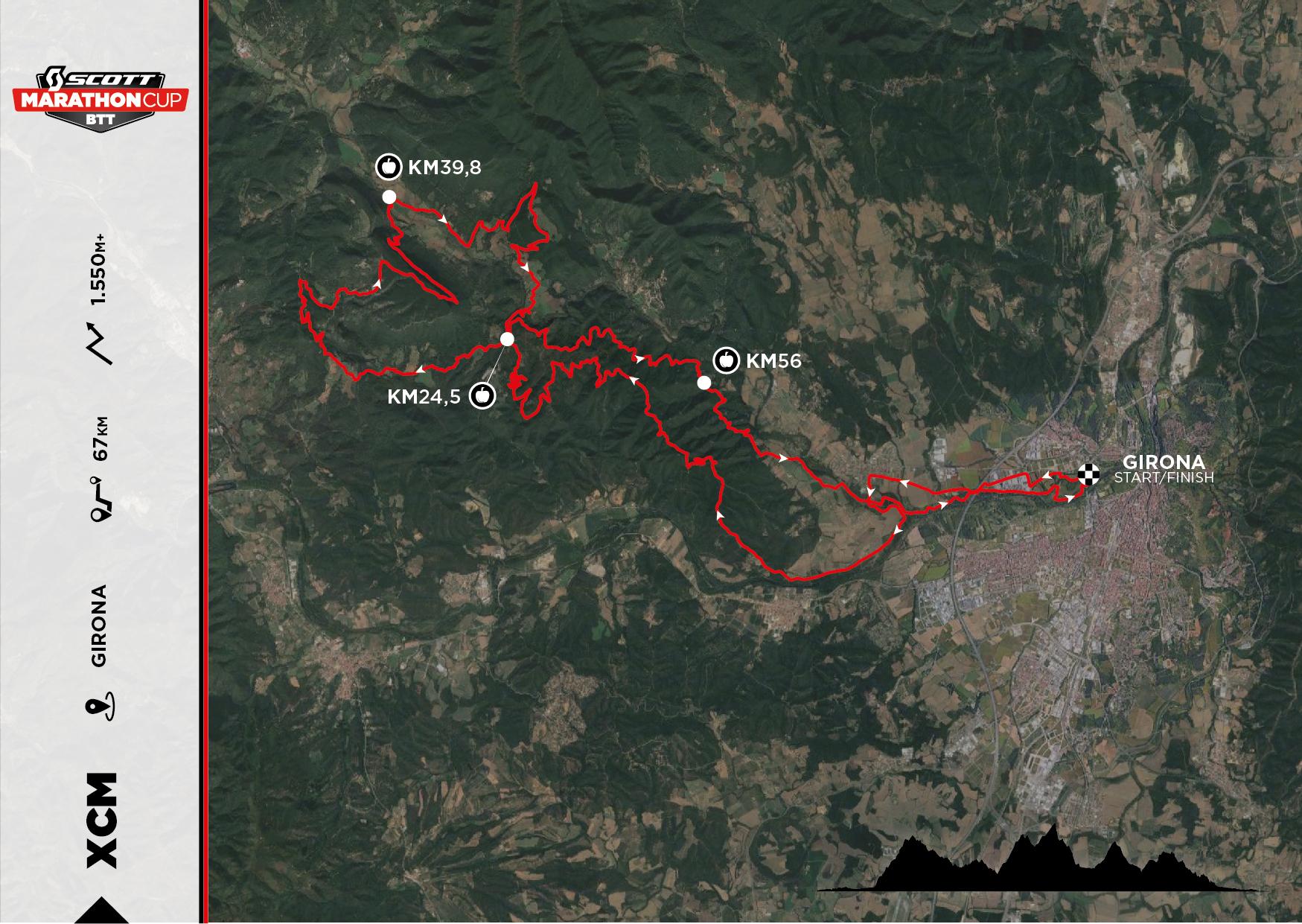 ACONSEGUEIX ELS TRACKS GPS